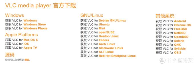 VLC 支撑渠道列表